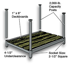 Wood Deck Stacking Racks
