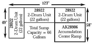 accumulation center custom layout
