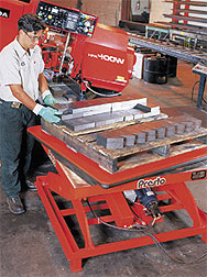 industrial lift table