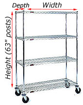 Mobile wire shelving - Shelving on wheels