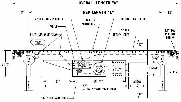 diagram of fuse compartment of mitsubishi eclipse 2001 cisco-eagle catalog - powered belt conveyor, model sb - 24 ...