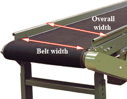 Trough Bed Belt Conveyor