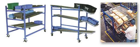 Mobile Carton Flow Racks Buy Gravity Rack On Wheels