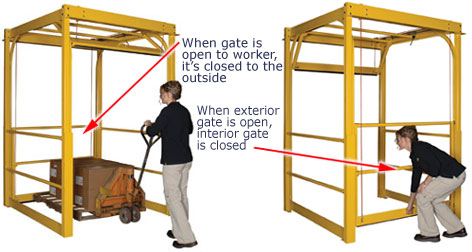 safety gates protect workers atop mezzanines