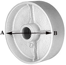 Cast iron wheel for industrial casters