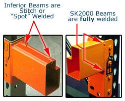 fully welded rack beams