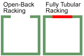 pallet rack tubular construction