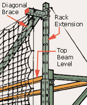 pallet rack netting extension above top beam