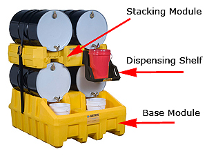 Drum Management Systems. Efficient storage ...  sc 1 st  Cisco-Eagle & Drum Dispensing Systems - Barrel management system