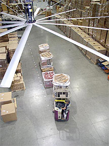 Warehouse ceiling fans - high volume, low speed
