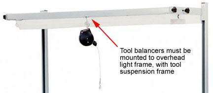tool balancer on light frame
