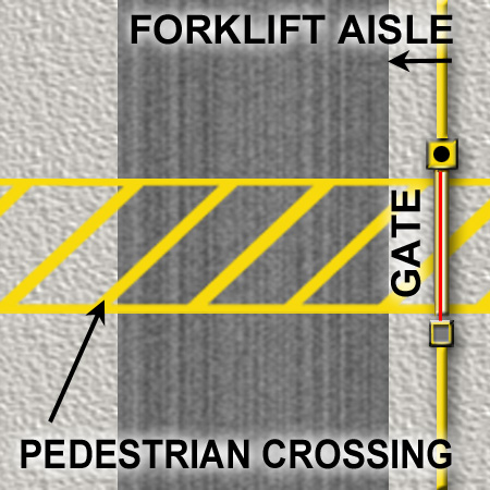 Manual Gate - post mount