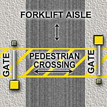 2-gate AisleCop Forklift Safety System