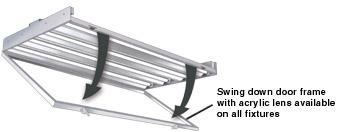 industrial application lighting