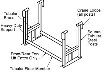 Heavy Duty Coil Rack