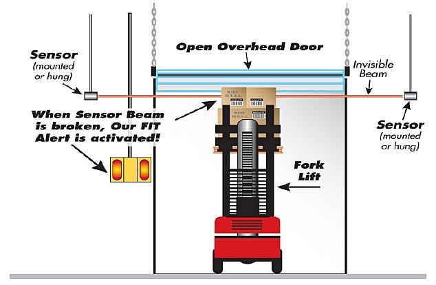 Overhead Clearance Sensor hung