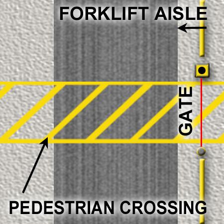 AisleAlert Pedestrian Detection System- post mount