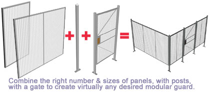 combine wire panels, posts and gates into the exact configuration you need