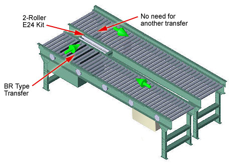 Transfer using e24 powered roller conveyor