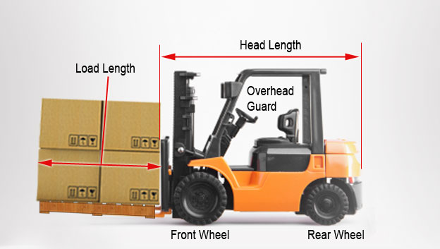 Forklift measurements