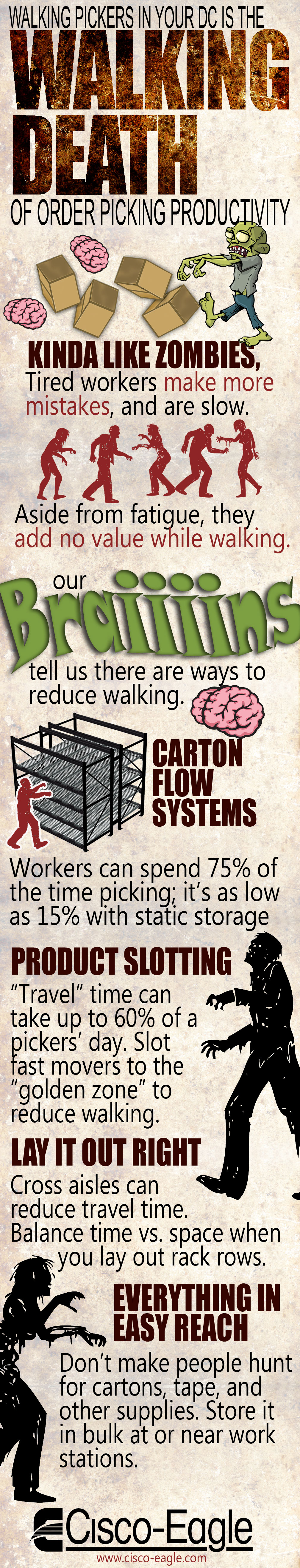 Infographic: Preventing Forklift/Pedestrian accidents