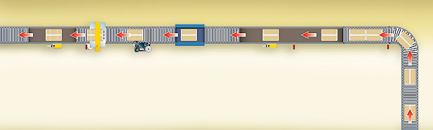 Conveyor system design