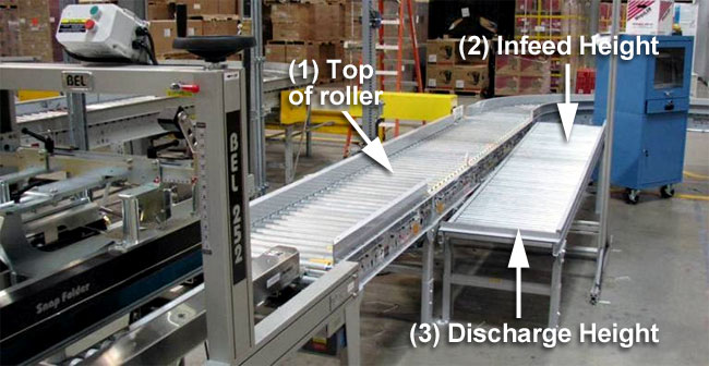 top of roller dimensions for conveyors