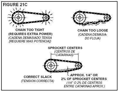 chain adjustment diagram