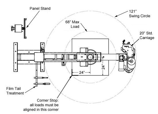 RTA Stretch Wrapper Plan View