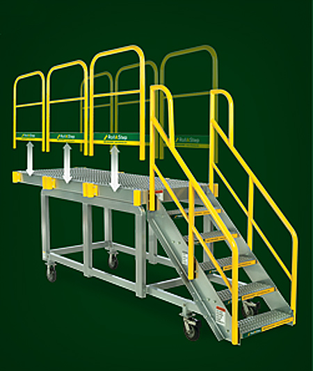 Mobile Work Platforms
