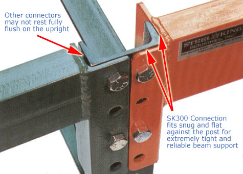 Structural rack beam connection