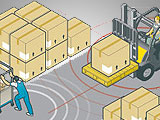 Pedestrian proximity systemsd detect pedestrian traffic and warns forklift drivers of their presence