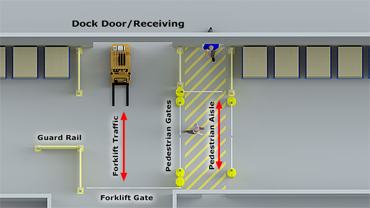 Forklift safety management gate system for packaging operation