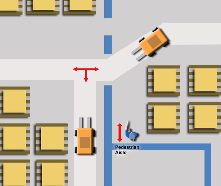 Forklift Intersection Management Options Cisco Eagle