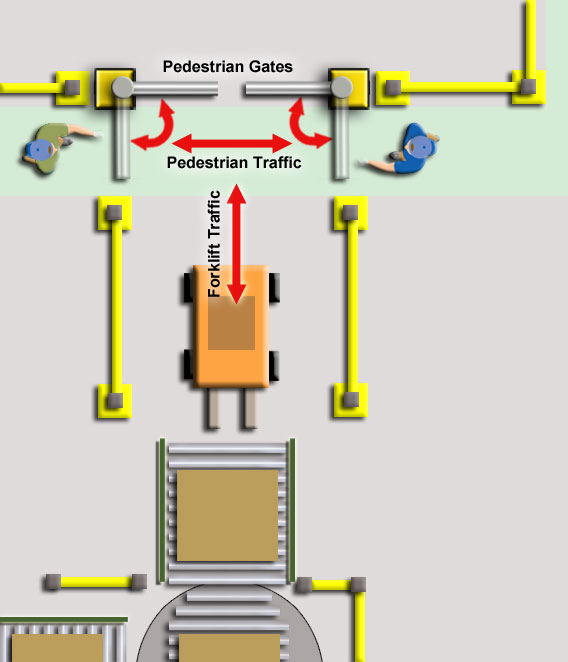 automated forklift safety system for palletizing operation