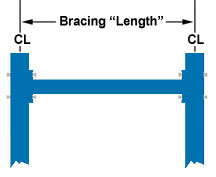 Determine Bracing Lengths