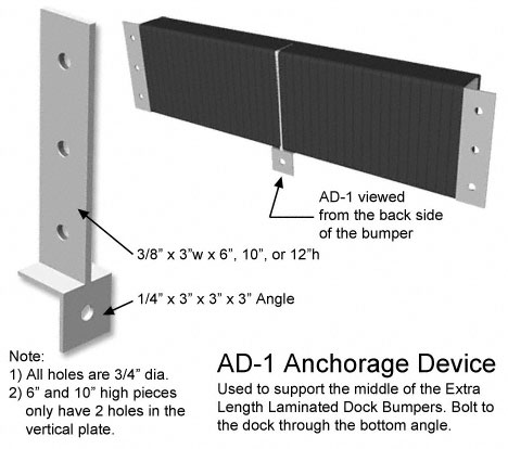 anchorage device AD-1