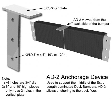 anchorage device AD-2