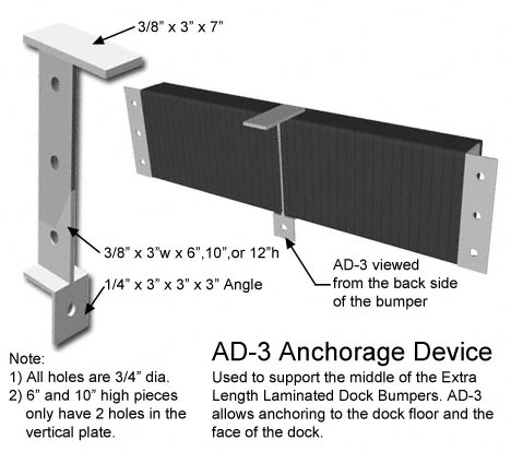 anchorage device AD-3