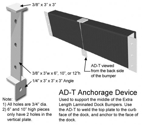 anchorage device AD-T