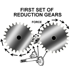 first gear reduction