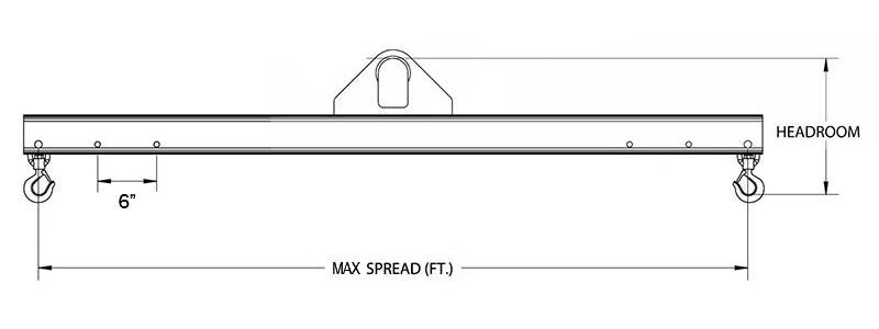 standard duty lifting beam drawing