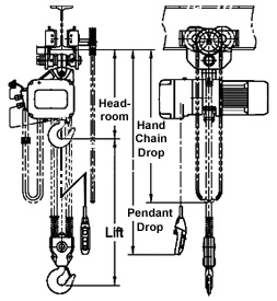Electric Hoist with Geared Trolley Diagram