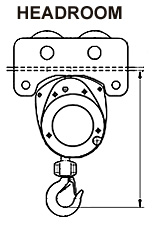 Lever Hoist Diagram
