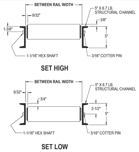 diagram showing between rail width, structural channel, cotter pin and hex shaft