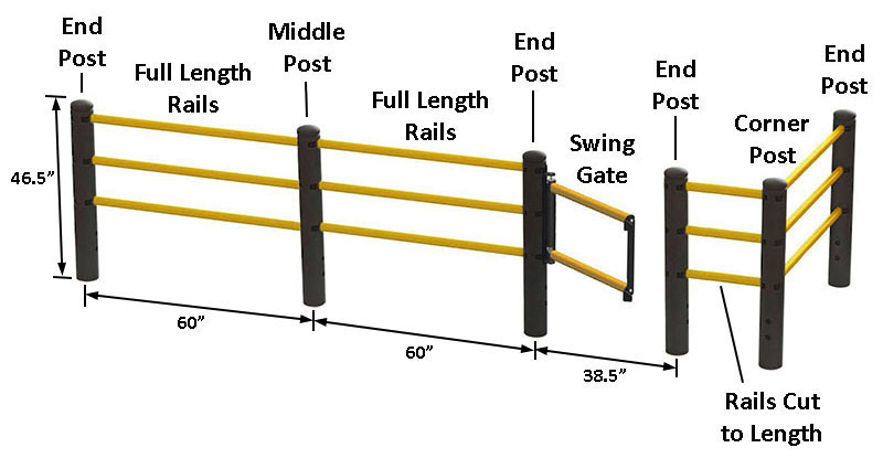 example handrail system