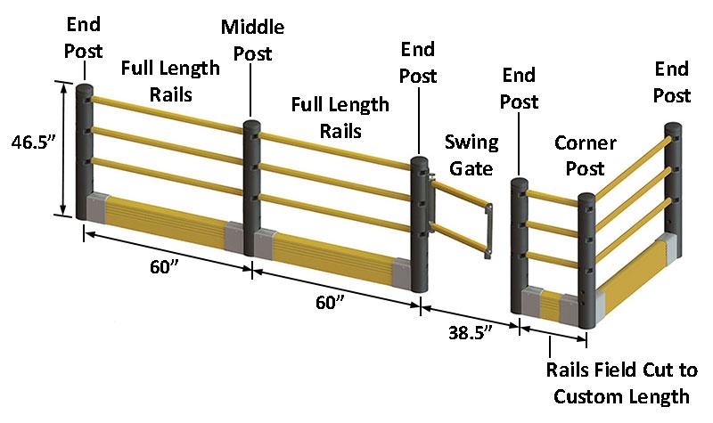 example handrail system