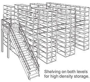 Rivet two level shelving