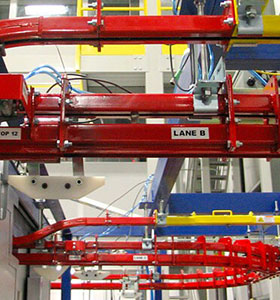 Power & Free Overhead Conveyors | Asynchronous Conveyors