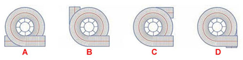 spiral conveyor configurations